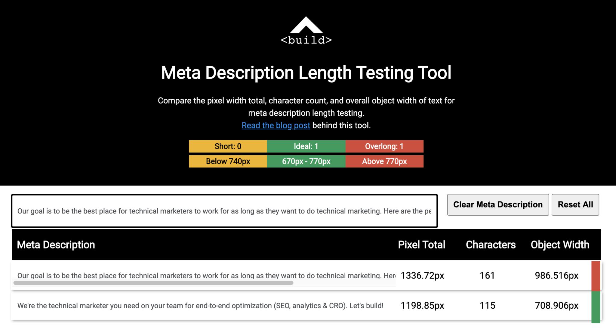 Meta Description Length Testing Tool